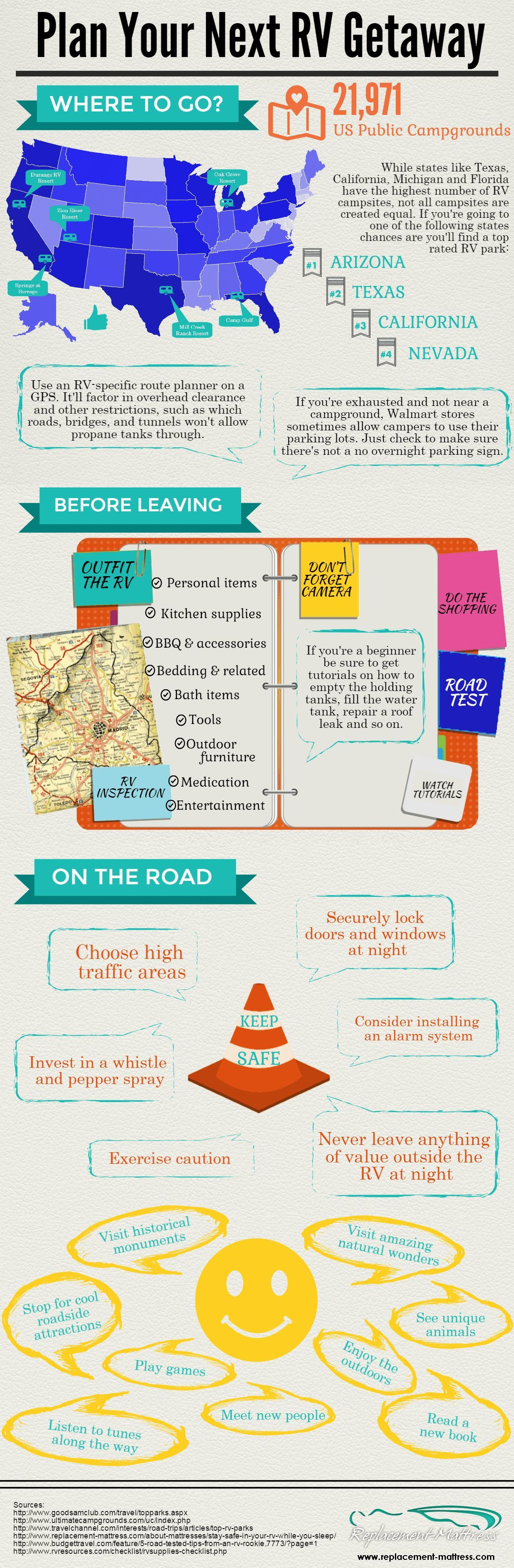 Plan Your RV Getaway ReplacementMattress.com Infographic